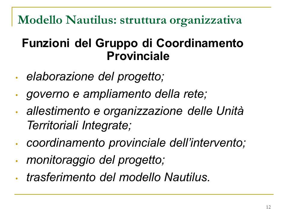 12 elaborazione del progetto; governo e ampliamento della rete; allestimento e organizzazione delle Unità Territoriali Integrate; coordinamento provinciale dell'intervento; monitoraggio del progetto; trasferimento del modello Nautilus.