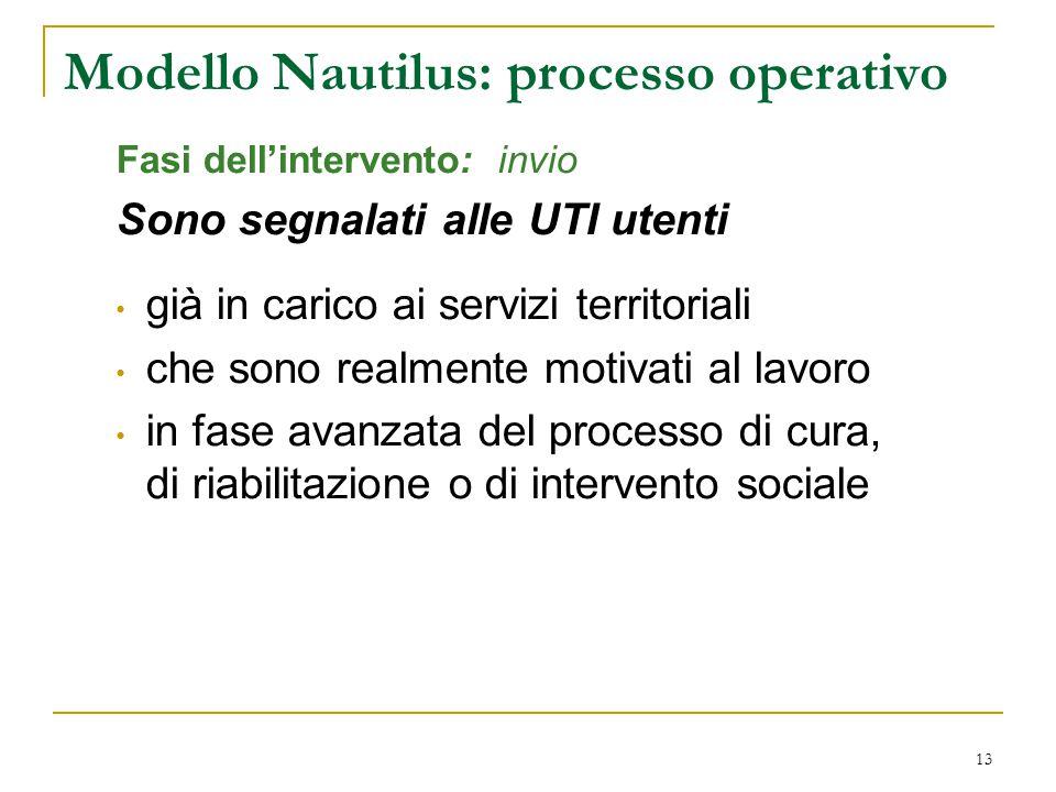 13 Modello Nautilus: processo operativo Fasi dell'intervento: invio Sono segnalati alle UTI utenti già in carico ai servizi territoriali che sono realmente motivati al lavoro in fase avanzata del processo di cura, di riabilitazione o di intervento sociale