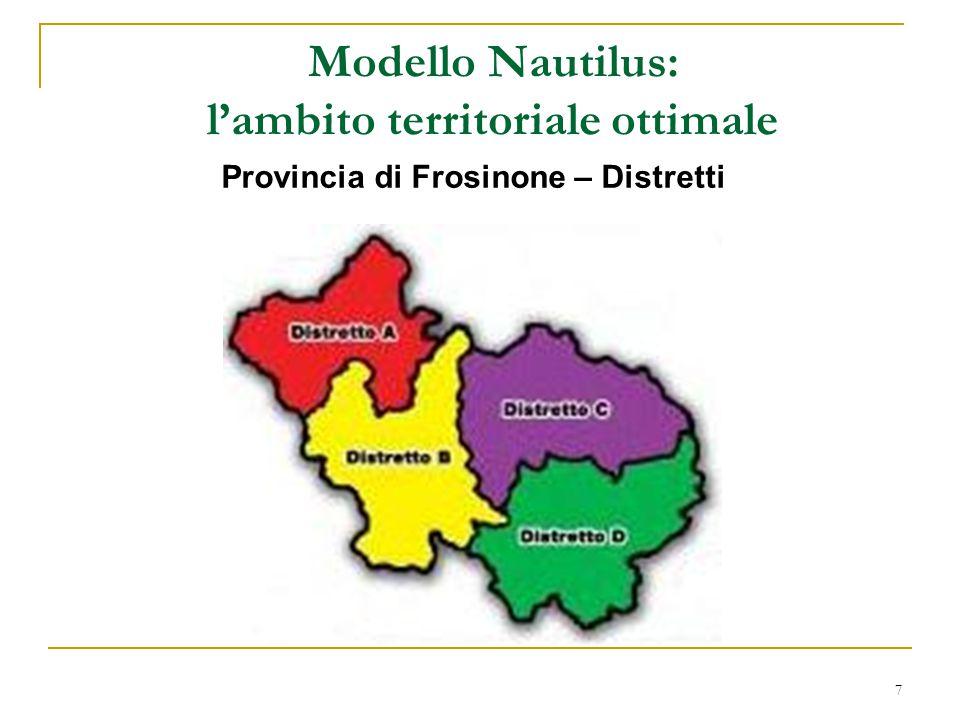 7 Modello Nautilus: l'ambito territoriale ottimale Provincia di Frosinone – Distretti