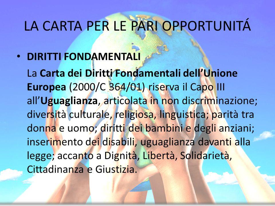 STRATEGIE E DIRETTIVE 2000 - Il Consiglio UE dei Capi di Stato e di Governo con le sue Direttive 2000/78/EC e 2000/43/EC definisce la Strategia Quadro Comunitaria per l'Uguaglianza di Trattamento sul Lavoro e la lotta contro tutte le forme di discriminazione.
