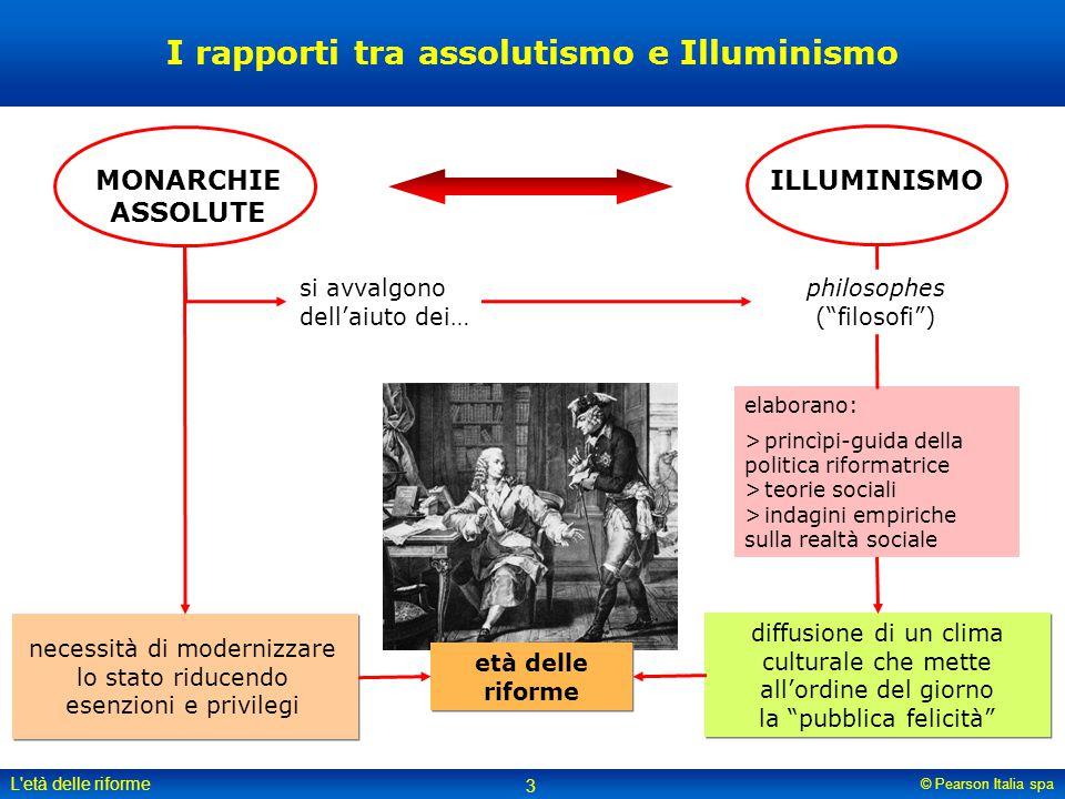 © Pearson Italia spa L età delle riforme 4 Gli ambiti di intervento ASSOLUTISMO ILLUMINATO economia religione istruzione infrastrutture società esercito