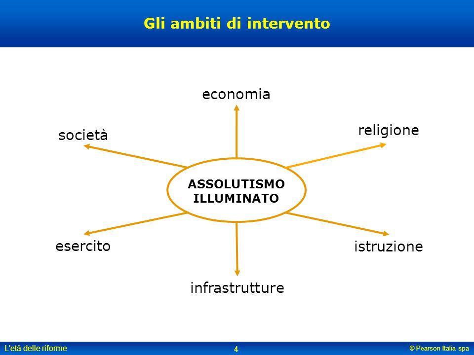 © Pearson Italia spa L'età delle riforme 4 Gli ambiti di intervento ASSOLUTISMO ILLUMINATO economia religione istruzione infrastrutture società eserci