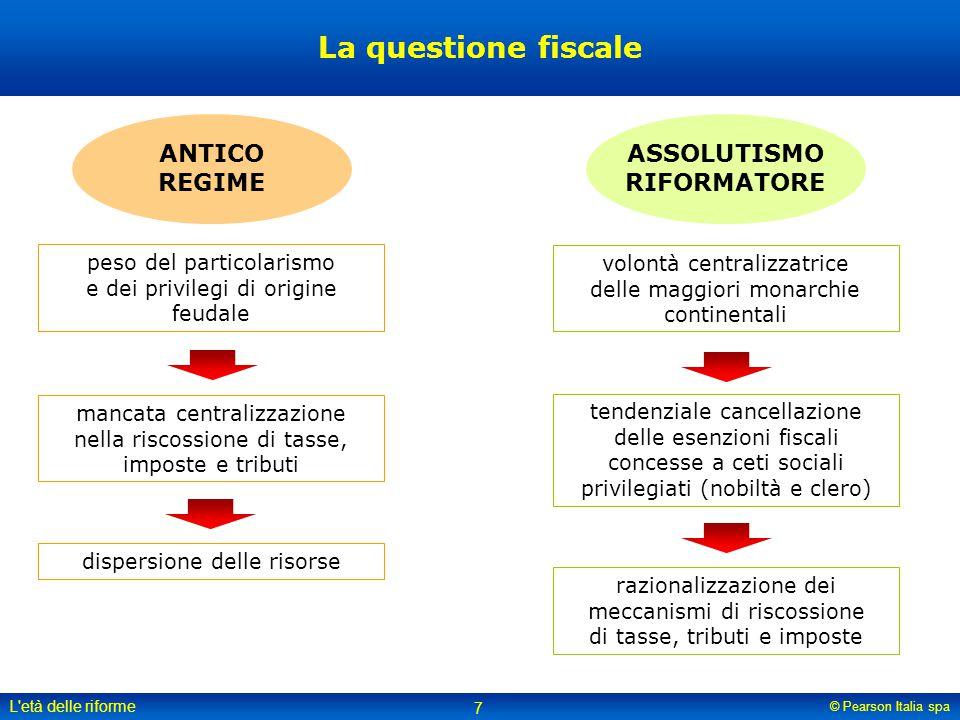 © Pearson Italia spa L'età delle riforme 7 La questione fiscale ANTICO REGIME ASSOLUTISMO RIFORMATORE volontà centralizzatrice delle maggiori monarchi