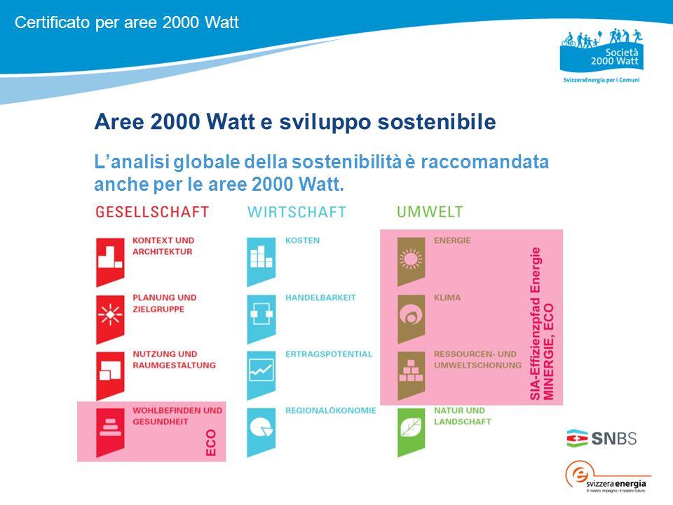 Aree 2000 Watt e sviluppo sostenibile L'analisi globale della sostenibilità è raccomandata anche per le aree 2000 Watt.