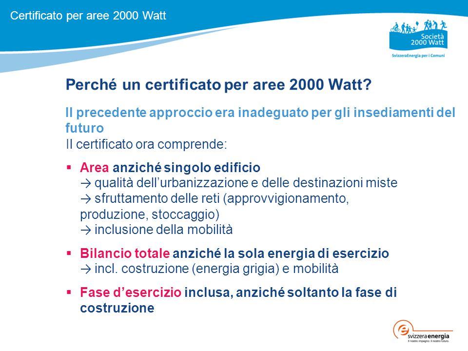 Perché un certificato per aree 2000 Watt.