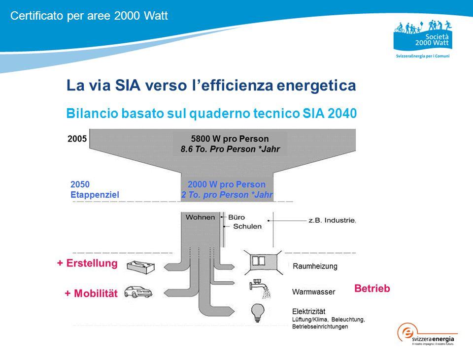 La via SIA verso l'efficienza energetica Bilancio basato sul quaderno tecnico SIA 2040 Certificato per aree 2000 Watt