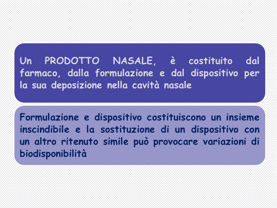 Un PRODOTTO NASALE, è costituito dal farmaco, dalla formulazione e dal dispositivo per la sua deposizione nella cavità nasale Formulazione e dispositi