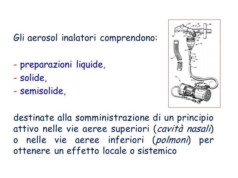 Gli aerosol inalatori comprendono: - preparazioni liquide, - solide, - semisolide, destinate alla somministrazione di un principio attivo nelle vie ae