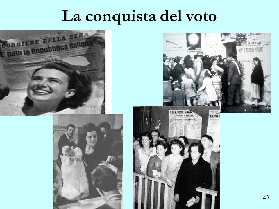 43 La conquista del voto