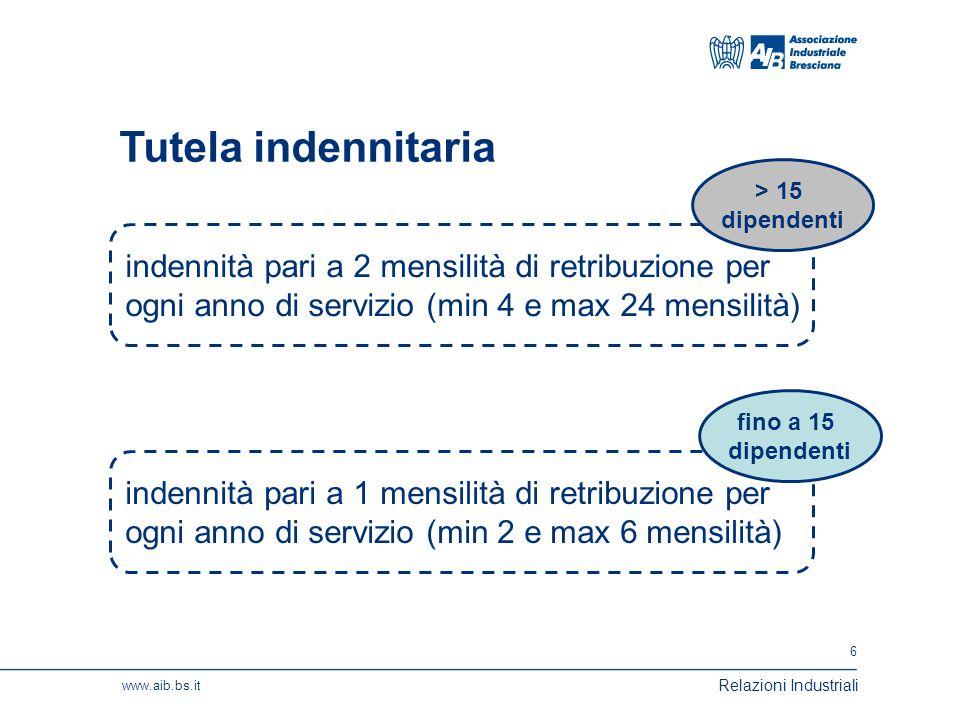 6 www.aib.bs.it Relazioni Industriali Tutela indennitaria indennità pari a 1 mensilità di retribuzione per ogni anno di servizio (min 2 e max 6 mensilità) indennità pari a 2 mensilità di retribuzione per ogni anno di servizio (min 4 e max 24 mensilità) > 15 dipendenti fino a 15 dipendenti