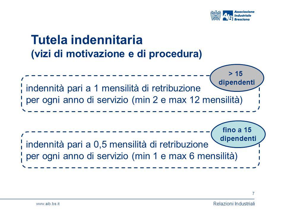7 www.aib.bs.it Relazioni Industriali Tutela indennitaria (vizi di motivazione e di procedura) indennità pari a 1 mensilità di retribuzione per ogni anno di servizio (min 2 e max 12 mensilità) indennità pari a 0,5 mensilità di retribuzione per ogni anno di servizio (min 1 e max 6 mensilità) > 15 dipendenti fino a 15 dipendenti
