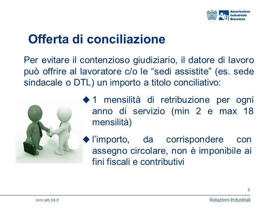 10 www.aib.bs.it Relazioni Industriali licenziamento intimato senza forma scritta Licenziamento collettivo (L.