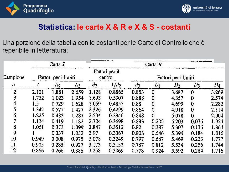 Statistica: le carte X & R e X & S - costanti Corso Sistemi di Qualità, collaudi e controlli – Tecnologie Fisiche Innovative - UNIFE Una porzione della tabella con le costanti per le Carte di Controllo che è reperibile in letteratura: