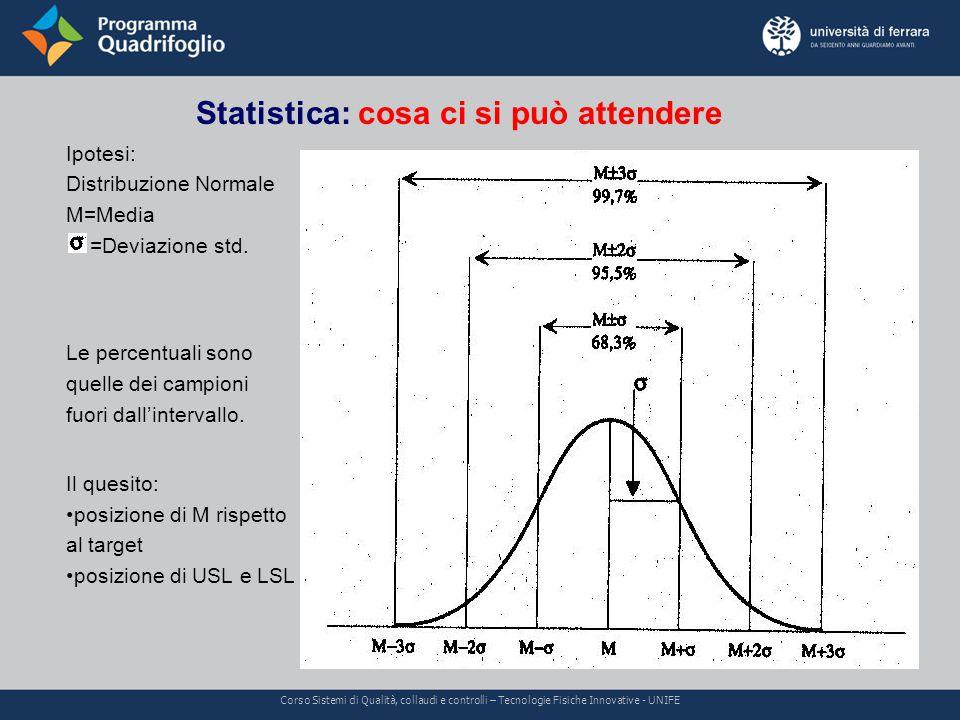 Statistica: casi possibili Corso Sistemi di Qualità, collaudi e controlli – Tecnologie Fisiche Innovative - UNIFE Il grafico (a) mostra il caso di media centrata rispetto a USL e LSL: gli scarti dipendono da, secondo le % indicate.