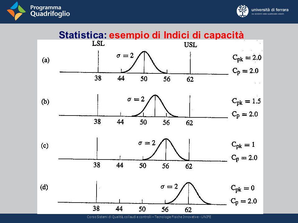 Statistica: esempio di Indici di capacità Corso Sistemi di Qualità, collaudi e controlli – Tecnologie Fisiche Innovative - UNIFE
