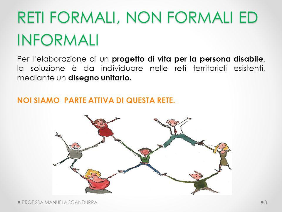Struttura formale, non formale ed informale FORMALE INFORMALE