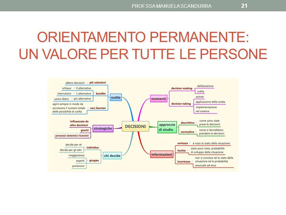 ORIENTAMENTO PERMANENTE: UN VALORE PER TUTTE LE PERSONE PROF.SSA MANUELA SCANDURRA 21