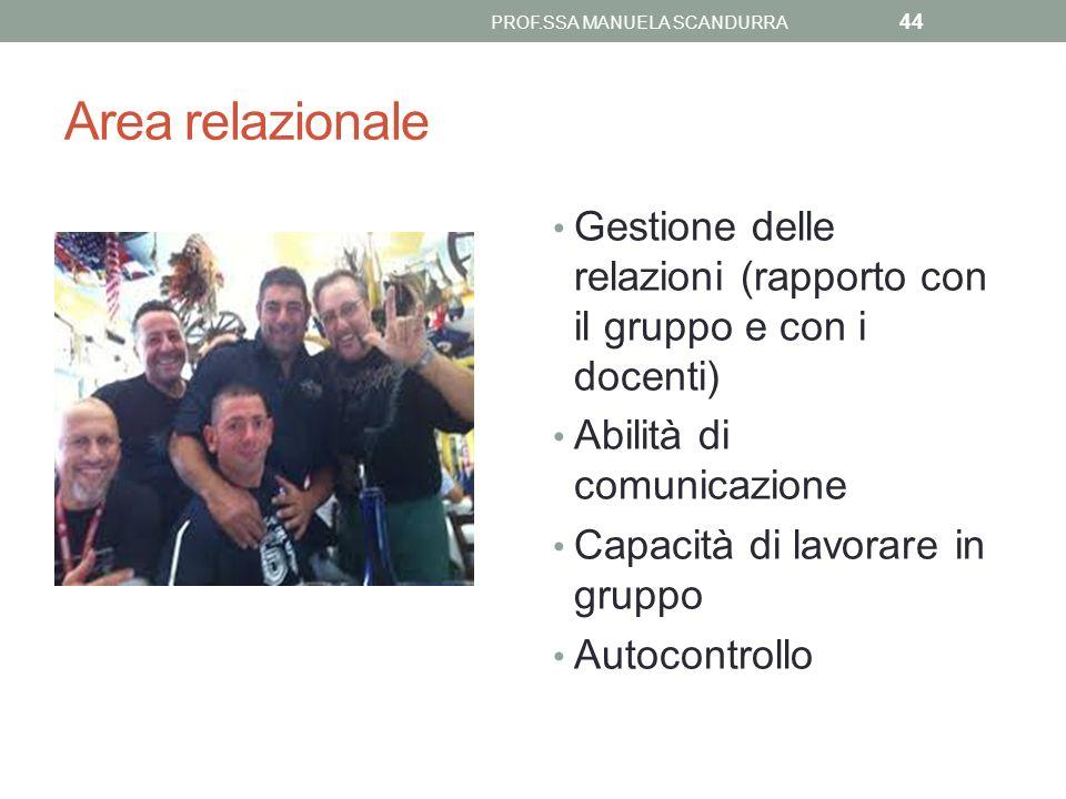 Area relazionale Gestione delle relazioni (rapporto con il gruppo e con i docenti) Abilità di comunicazione Capacità di lavorare in gruppo Autocontrol