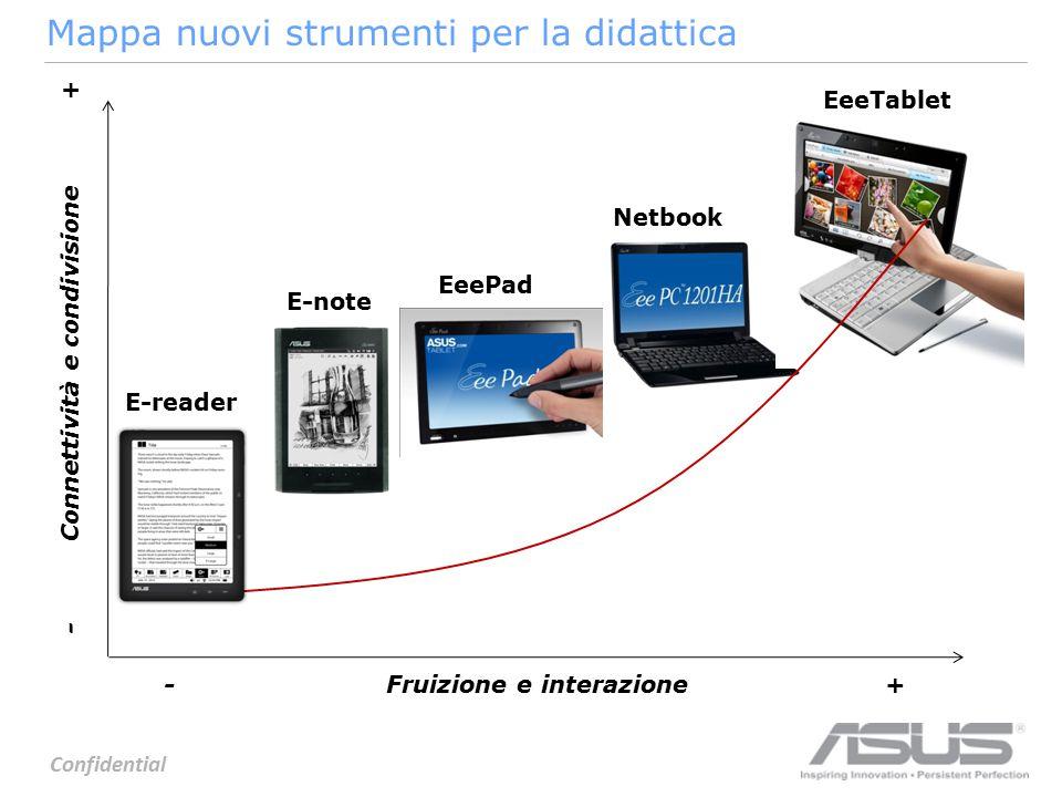 Confidential Mappa nuovi strumenti per la didattica E-reader EeePad Netbook EeeTablet - Fruizione e interazione + - Connettività e condivisione + E-note
