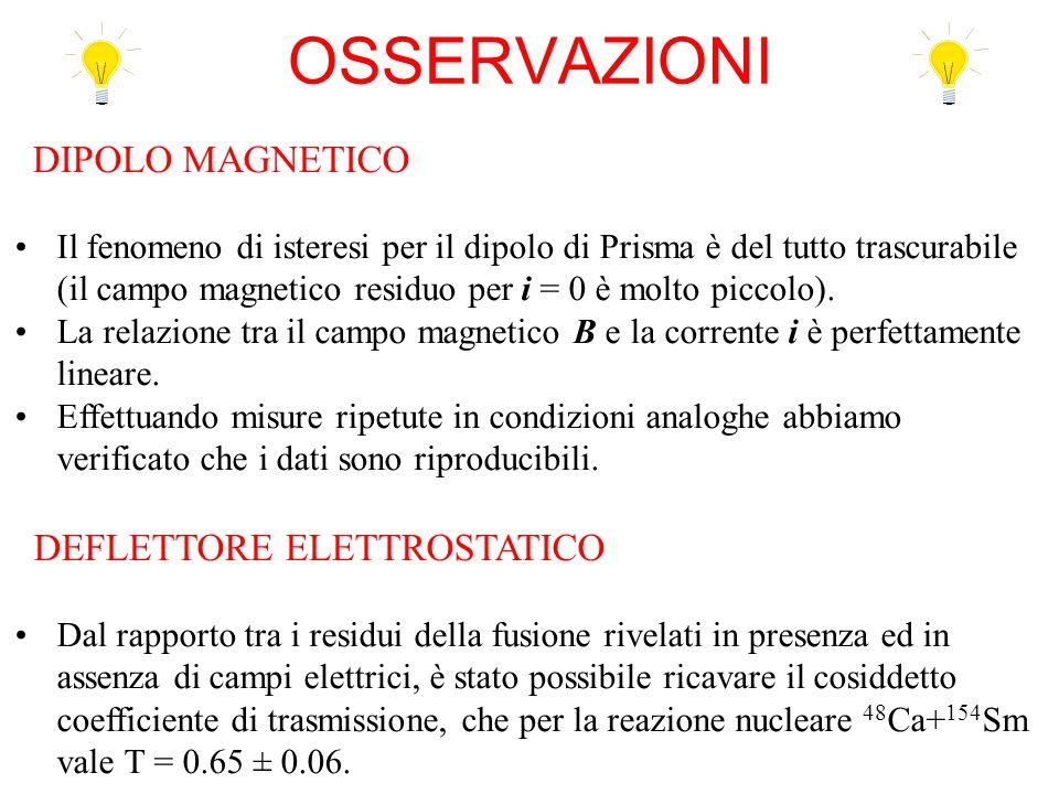 OSSERVAZIONI DIPOLO MAGNETICO Il fenomeno di isteresi per il dipolo di Prisma è del tutto trascurabile (il campo magnetico residuo per i = 0 è molto piccolo).