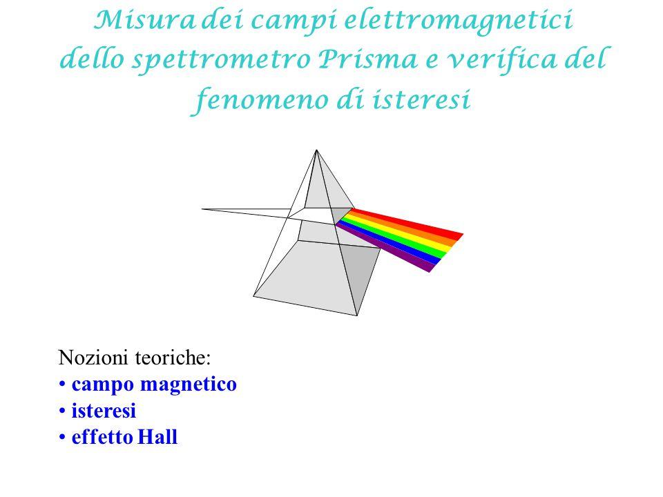 Lo spettrometro magnetico