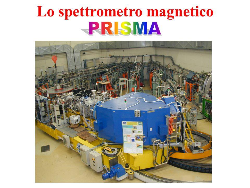 Campo magnetico si definisce tramite la forza F esercitata su una carica q in moto con velocità v.