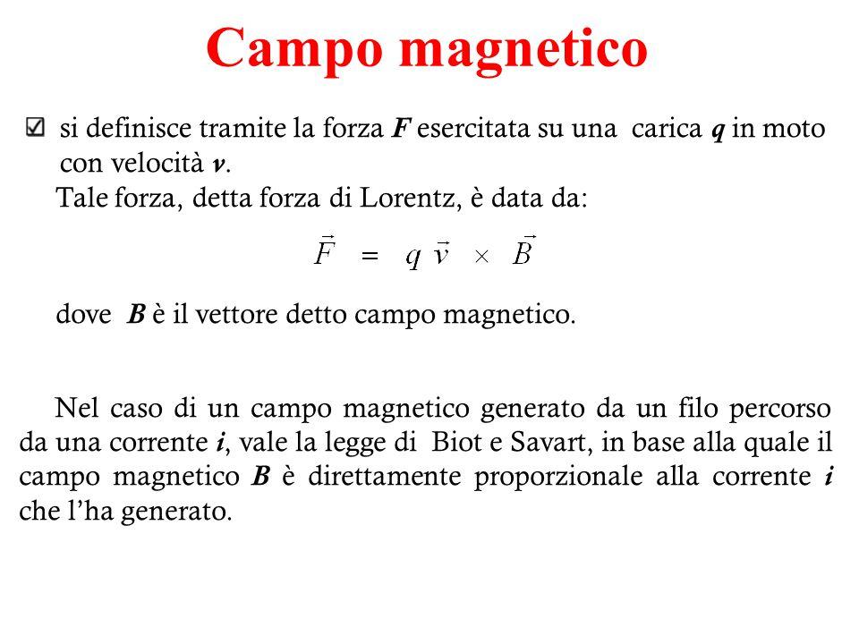 Isteresi fenomeno per il quale un campo magnetico B, in certe condizioni, non è proporzionale alla corrente i.