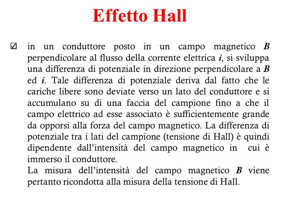 ATTIVITÀ I installazione delle 5 sonde di Hall (4 fisse ed 1 portatile).