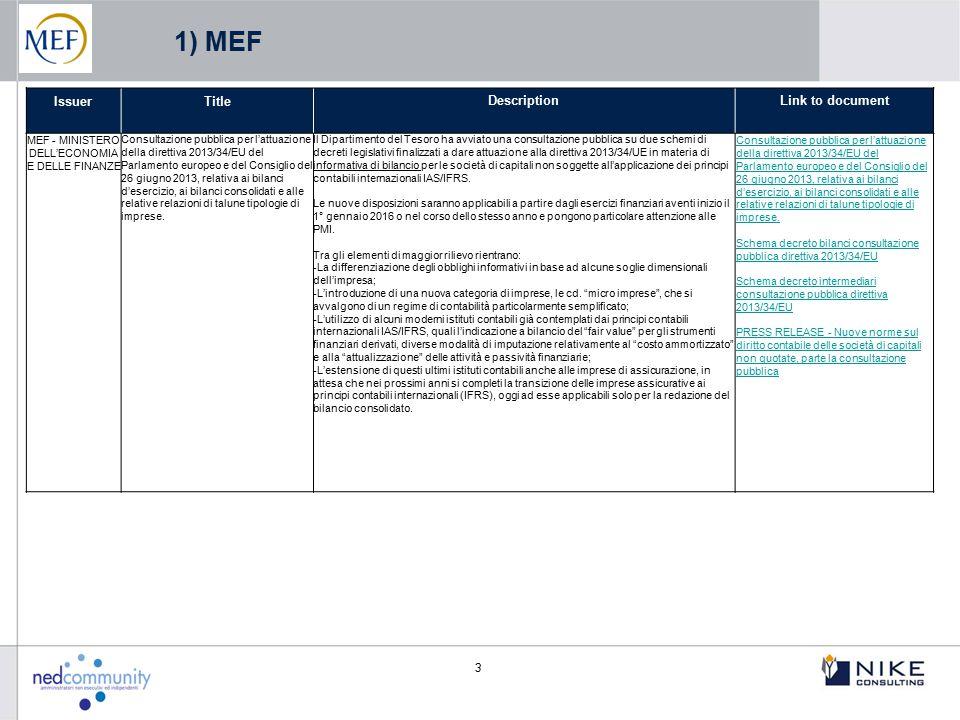 3 1) MEF IssuerTitleDescriptionLink to document MEF - MINISTERO DELL'ECONOMIA E DELLE FINANZE Consultazione pubblica per l'attuazione della direttiva