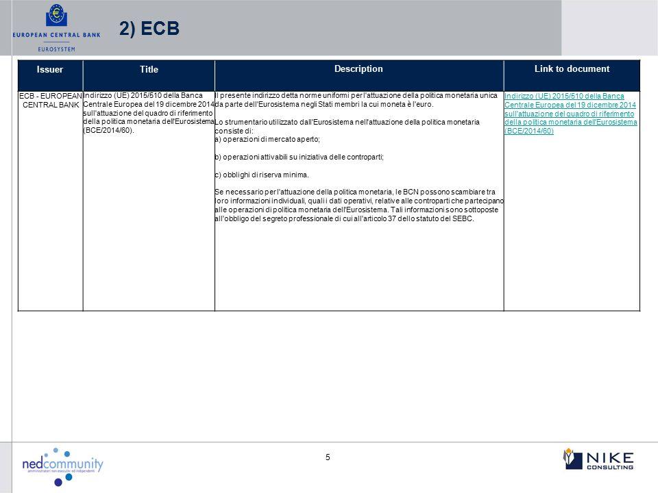 5 IssuerTitleDescriptionLink to document ECB - EUROPEAN CENTRAL BANK Indirizzo (UE) 2015/510 della Banca Centrale Europea del 19 dicembre 2014 sull'at