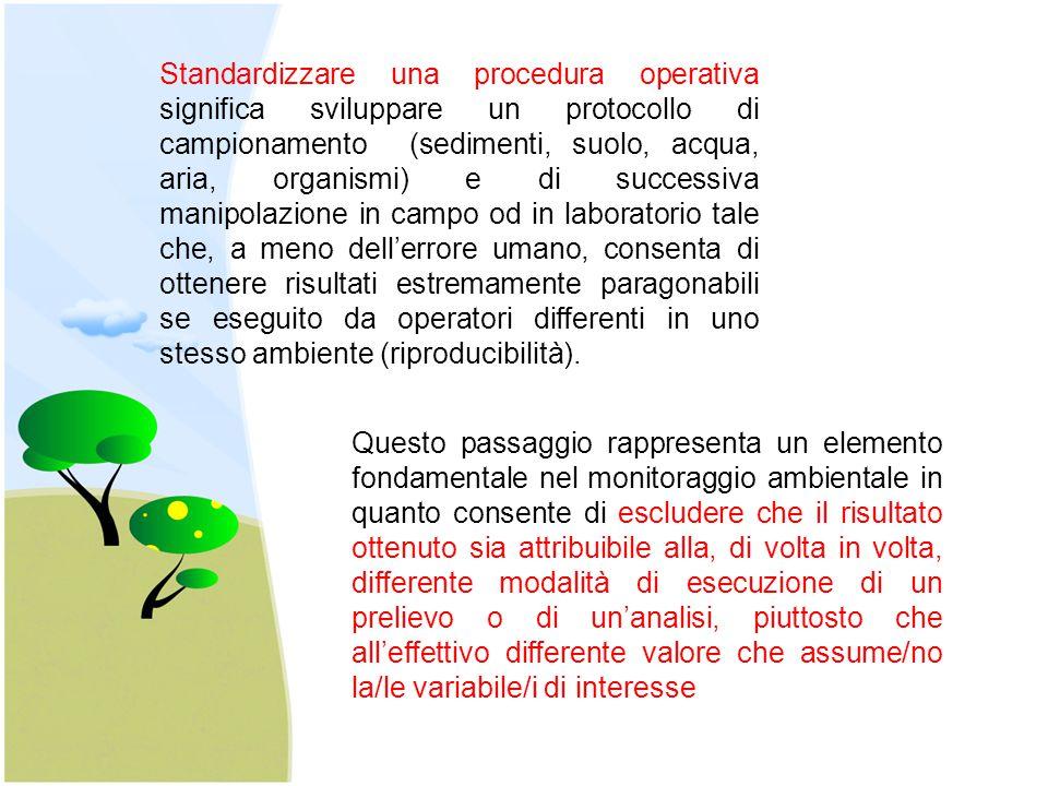 Standardizzare una procedura operativa significa sviluppare un protocollo di campionamento (sedimenti, suolo, acqua, aria, organismi) e di successiva