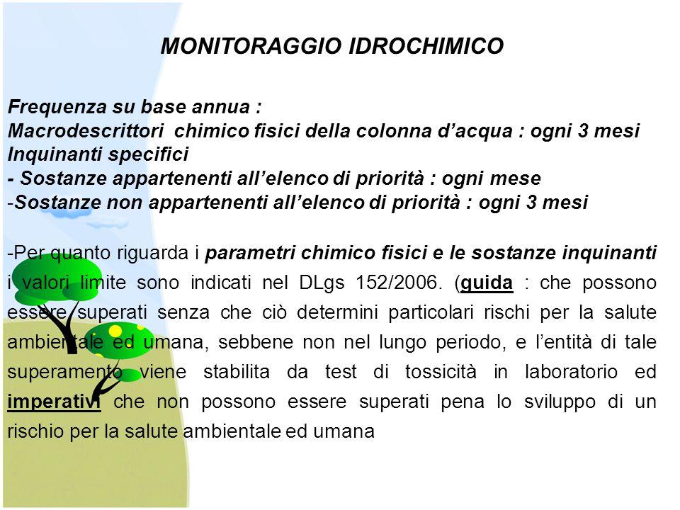 MONITORAGGIO IDROCHIMICO Frequenza su base annua : Macrodescrittori chimico fisici della colonna d'acqua : ogni 3 mesi Inquinanti specifici - Sostanze appartenenti all'elenco di priorità : ogni mese -Sostanze non appartenenti all'elenco di priorità : ogni 3 mesi -Per quanto riguarda i parametri chimico fisici e le sostanze inquinanti i valori limite sono indicati nel DLgs 152/2006.