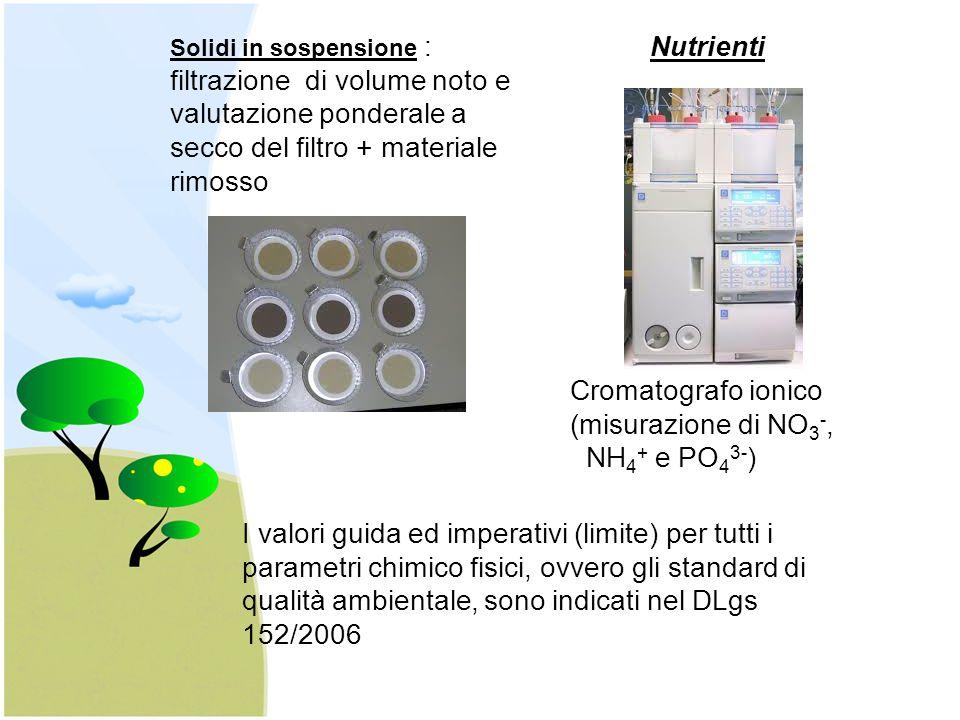 Nutrienti Cromatografo ionico (misurazione di NO 3 -, NH 4 + e PO 4 3- ) I valori guida ed imperativi (limite) per tutti i parametri chimico fisici, o