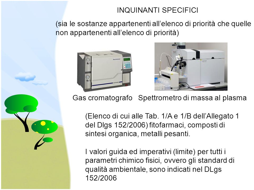 Gas cromatografoSpettrometro di massa al plasma (Elenco di cui alle Tab. 1/A e 1/B dell'Allegato 1 del Dlgs 152/2006) fitofarmaci, composti di sintesi