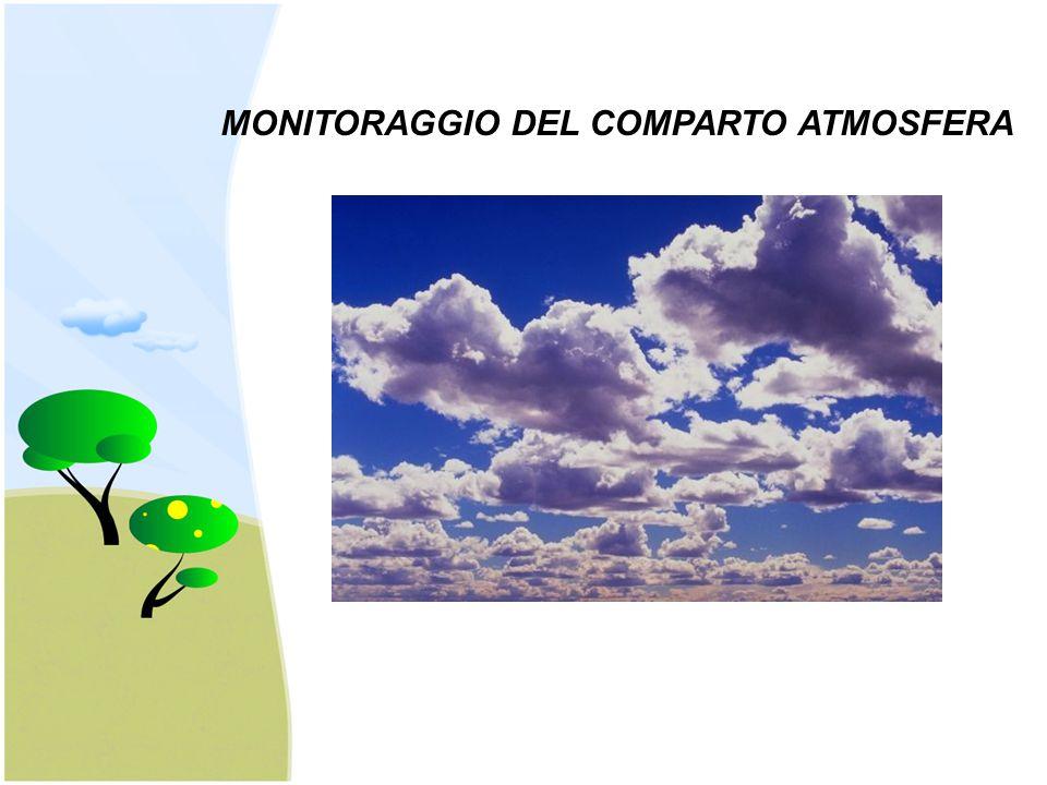 MONITORAGGIO DEL COMPARTO ATMOSFERA