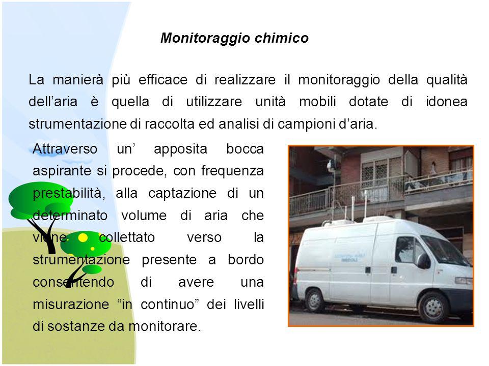 La manierà più efficace di realizzare il monitoraggio della qualità dell'aria è quella di utilizzare unità mobili dotate di idonea strumentazione di raccolta ed analisi di campioni d'aria.