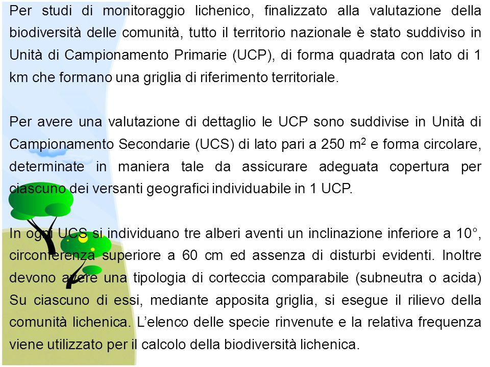Per studi di monitoraggio lichenico, finalizzato alla valutazione della biodiversità delle comunità, tutto il territorio nazionale è stato suddiviso in Unità di Campionamento Primarie (UCP), di forma quadrata con lato di 1 km che formano una griglia di riferimento territoriale.
