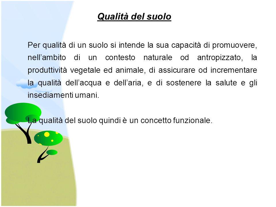 Qualità del suolo Per qualità di un suolo si intende la sua capacità di promuovere, nell'ambito di un contesto naturale od antropizzato, la produttivi