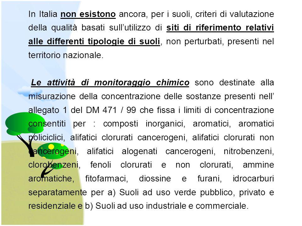 In Italia non esistono ancora, per i suoli, criteri di valutazione della qualità basati sull'utilizzo di siti di riferimento relativi alle differenti tipologie di suoli, non perturbati, presenti nel territorio nazionale.