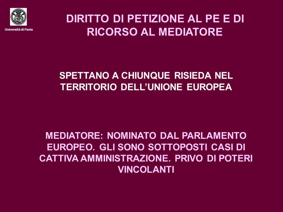 Università di Pavia DIRITTO DI PETIZIONE AL PE E DI RICORSO AL MEDIATORE SPETTANO A CHIUNQUE RISIEDA NEL TERRITORIO DELL'UNIONE EUROPEA MEDIATORE: NOMINATO DAL PARLAMENTO EUROPEO.
