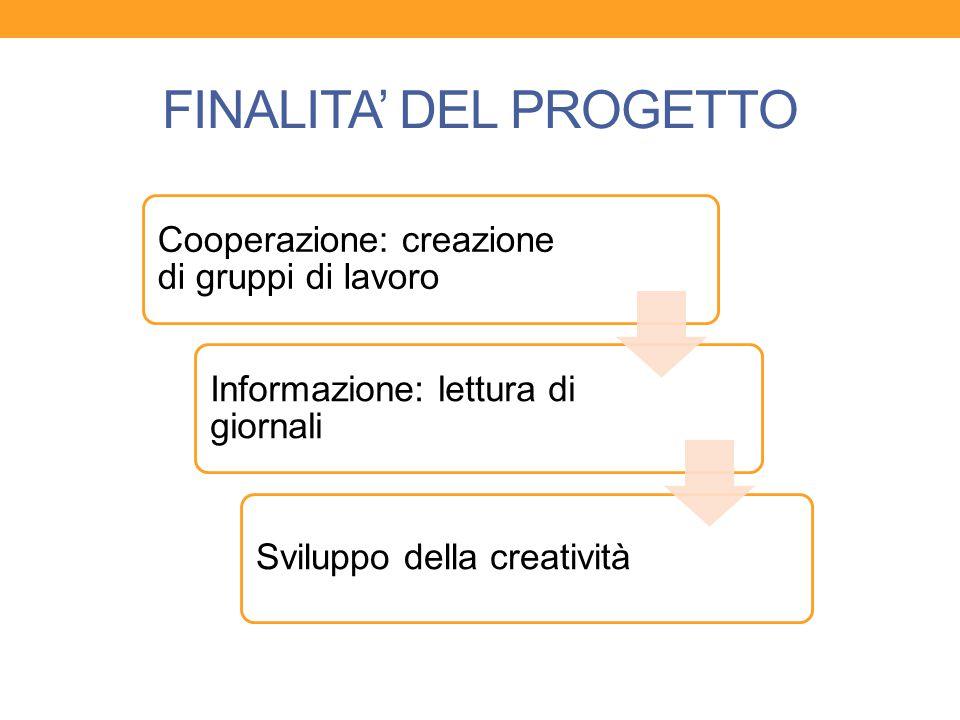 Cooperazione: creazione di gruppi di lavoro Informazione: lettura di giornali Sviluppo della creatività FINALITA' DEL PROGETTO