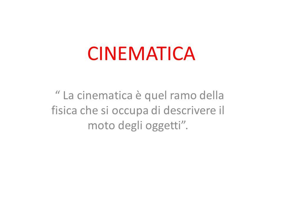 """CINEMATICA """" La cinematica è quel ramo della fisica che si occupa di descrivere il moto degli oggetti""""."""