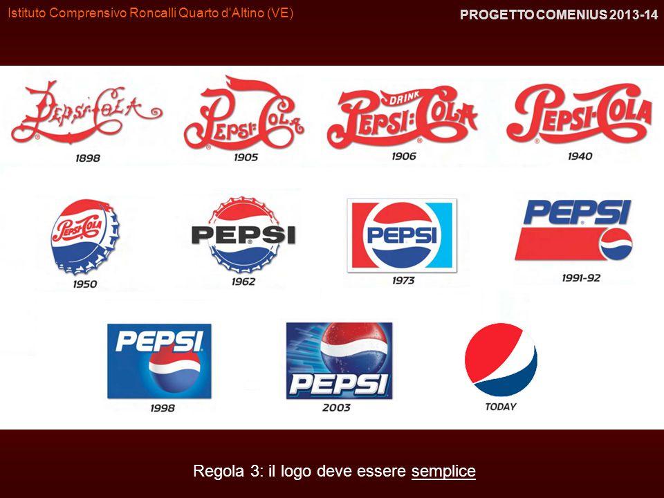Istituto Comprensivo Roncalli Quarto d'Altino (VE) PROGETTO COMENIUS 2013-14 Regola 3: il logo deve essere semplice