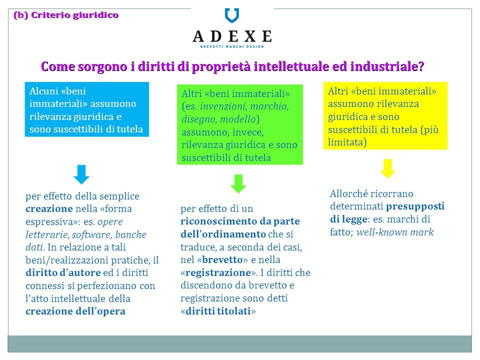 Come sorgono i diritti di proprietà intellettuale ed industriale? Alcuni «beni immateriali» assumono rilevanza giuridica e sono suscettibili di tutela