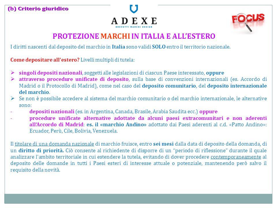 PROTEZIONE MARCHI IN ITALIA E ALL'ESTERO I diritti nascenti dal deposito del marchio in Italia sono validi SOLO entro il territorio nazionale. Come de