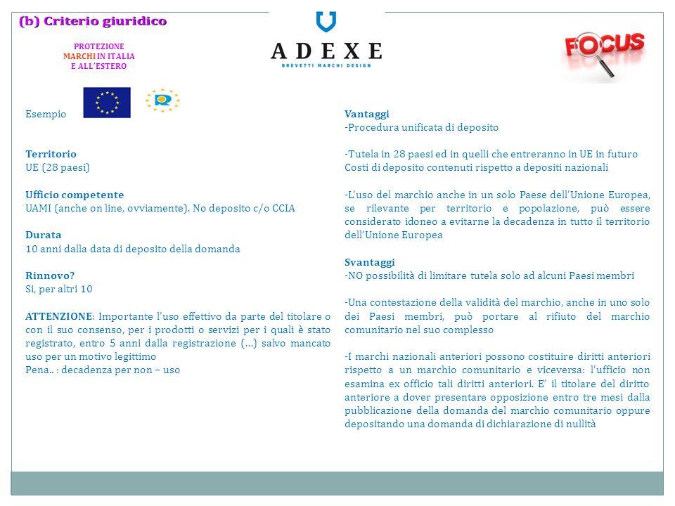 Esempio Territorio UE (28 paesi) Ufficio competente UAMI (anche on line, ovviamente). No deposito c/o CCIA Durata 10 anni dalla data di deposito della