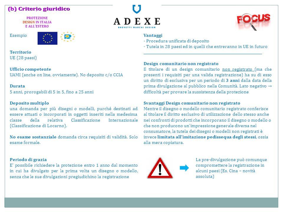 Esempio Territorio UE (28 paesi) Ufficio competente UAMI (anche on line, ovviamente). No deposito c/o CCIA Durata 5 anni, prorogabili di 5 in 5, fino