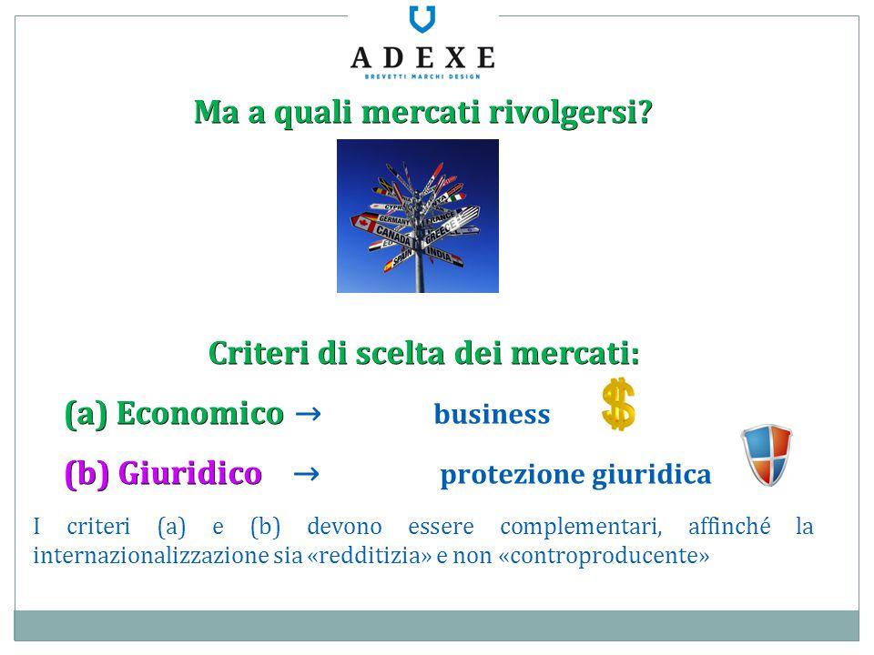 Ma a quali mercati rivolgersi? Criteri di scelta dei mercati: (a) Economico (a) Economico → business (b) Giuridico (b) Giuridico → protezione giuridic