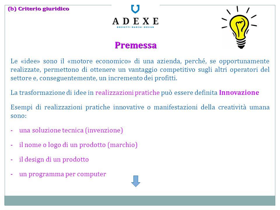 Premessa Premessa Le «idee» sono il «motore economico» di una azienda, perché, se opportunamente realizzate, permettono di ottenere un vantaggio compe