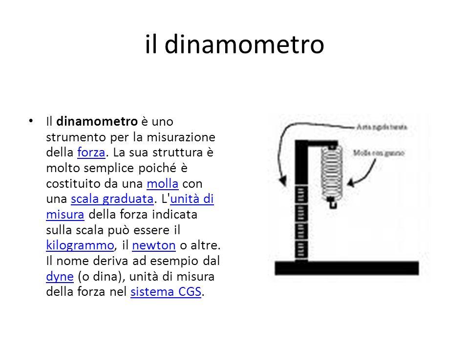 il dinamometro Il dinamometro è uno strumento per la misurazione della forza. La sua struttura è molto semplice poiché è costituito da una molla con u